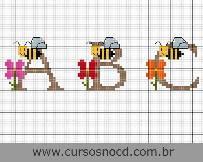 Gráfico Abelhas e Flores ABC